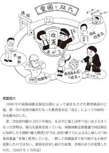 売国すごろく(20017年1月)